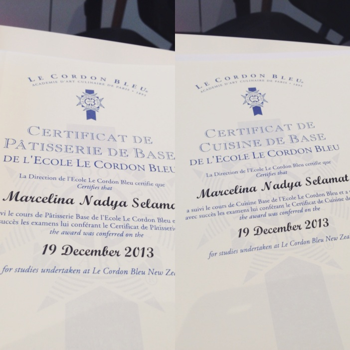 Basic Certificates